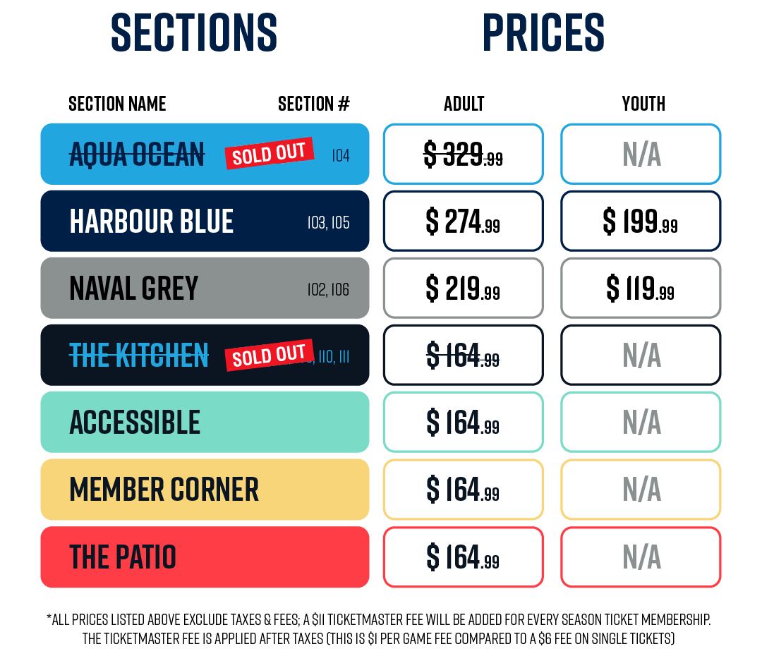 2021_july21_prices