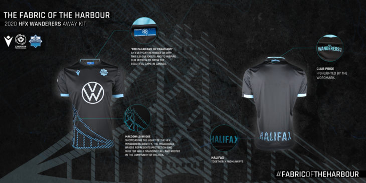 HFX-Away_Kit-Infographic (1) (1)