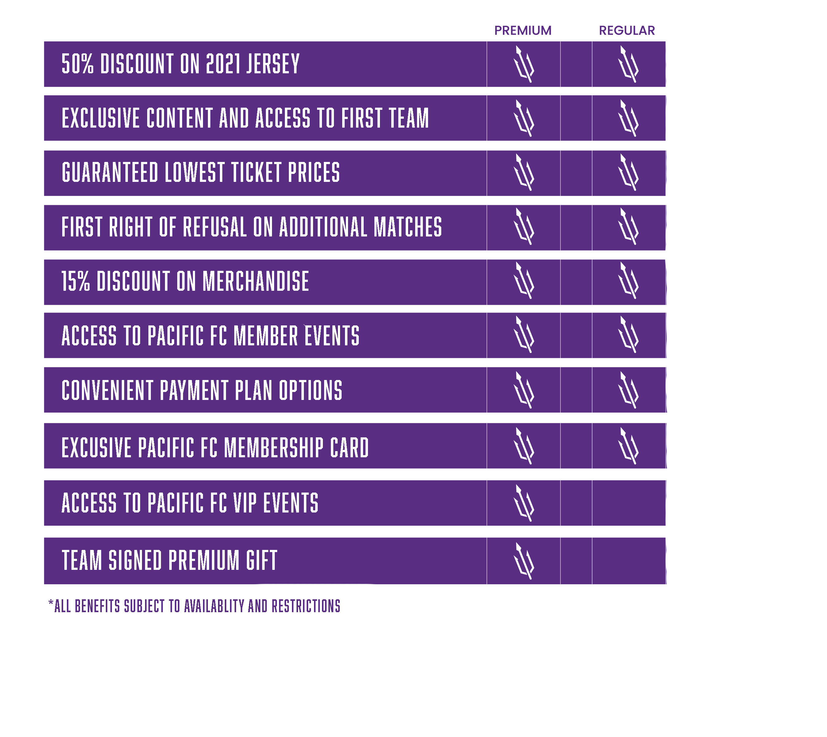 2021 NEW Season Member Benefits