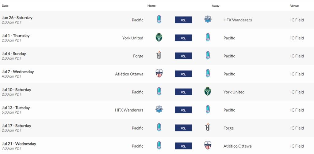 Pacific FC 2021 Schedule